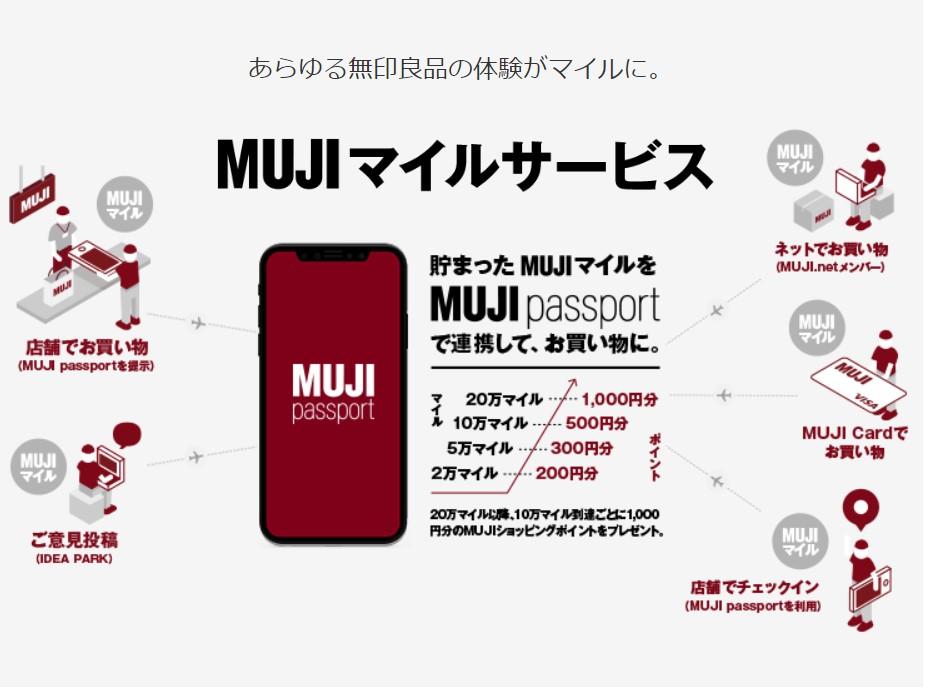 Muji マイル 使い方 無印「MUJIマイル」活用ガイド!貯め方や使い方・ポイントとの違いは...