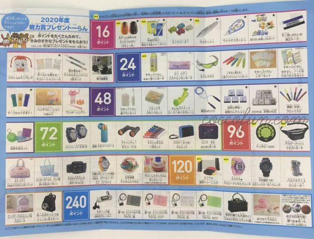 チャレンジの努力賞カタログ!(2020版)【進研ゼミ小学校講座】