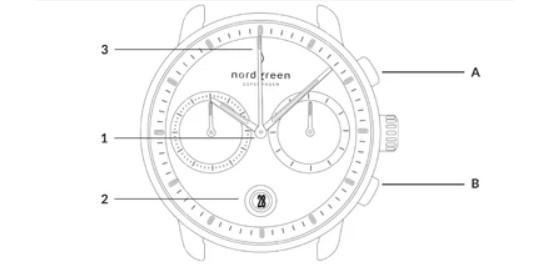 北欧ミニマルデザインのNordgreen(ノードグリーン)で大人気のPioneer(パイオニア)を紹介